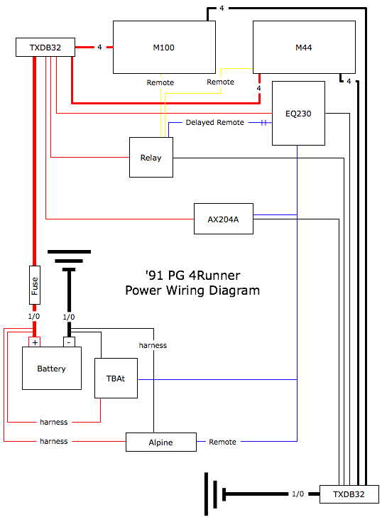 Stereo Power on Clarion Cd Player Wiring Diagram